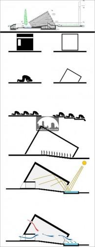 طرح مسجد مدرن