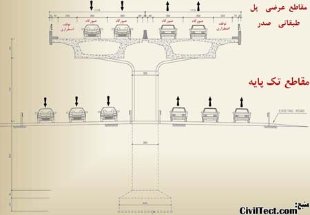 پروژه طبقاتی بزرگراه شهید صدر تهران