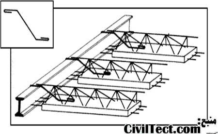 میلگرد اتکاء - برای صلب نمودن و مقاومت در برابر برش در سقفهای تیرچه بلوک