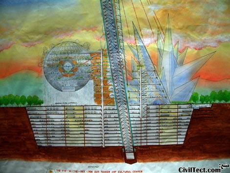 مقطعی از پایه برج چشم در آسمان