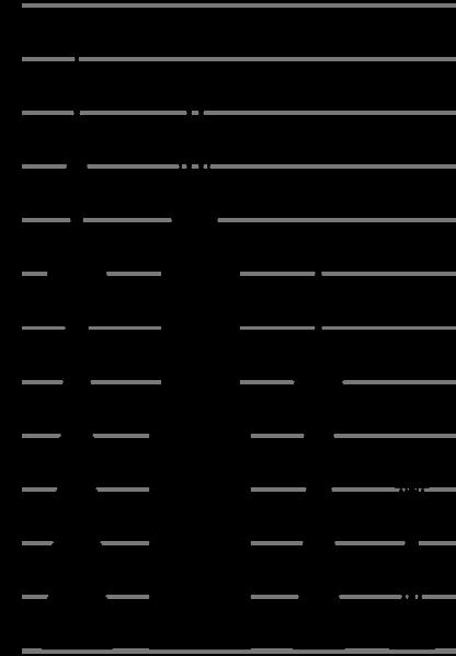 مقایسه برج سوزن فضایی از لحاظ ارتفاع با چند برج معروف دیگر
