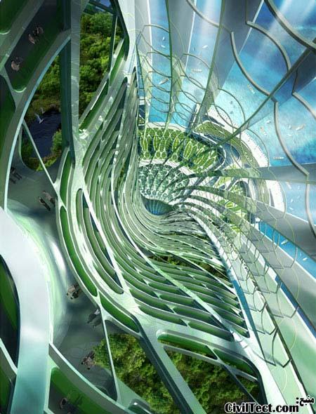 فضای داخل یک Hydrogenase - حمل و نقل در آینده