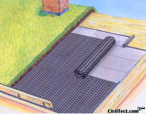 سیستم سقف چمنی مدرن برای سقفهای شیروانی