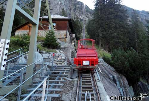 قطار کششی کوه های سوئیس