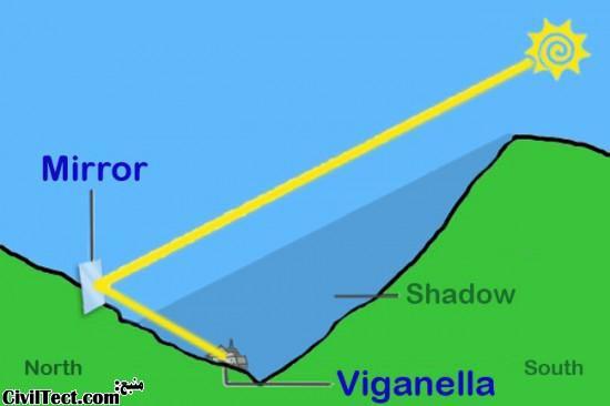 روستای Viganella - بازتاب آفتاب با آیینه