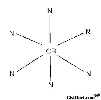 شبکه ستاره ای