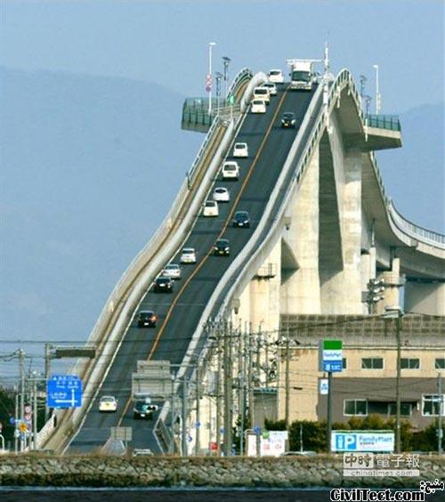 پرشیب ترین پل؟